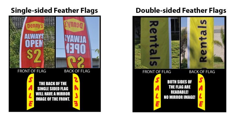 Double Sided vs Single Sided Custom Feather Flags