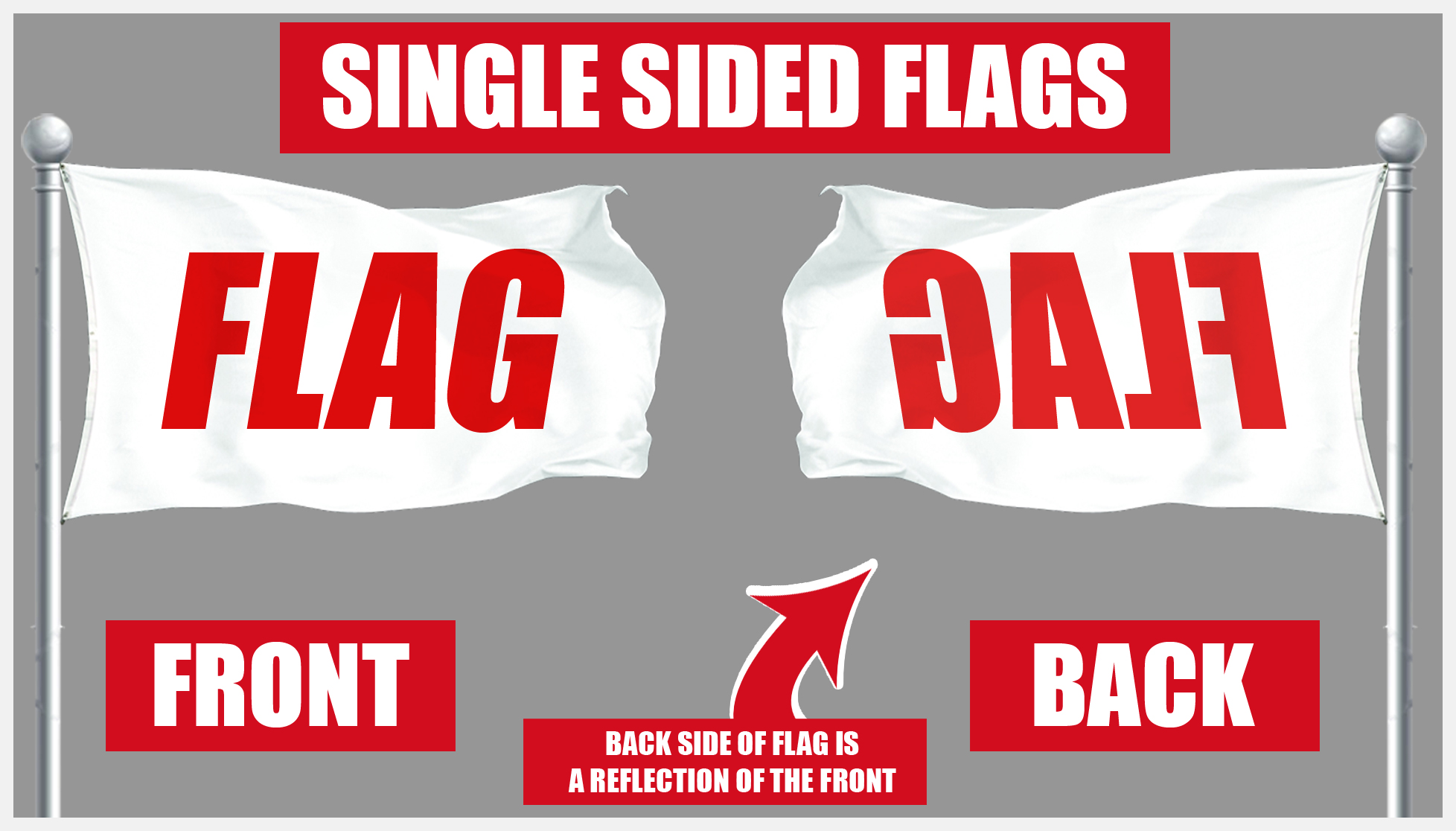 Cheap Custom Flags - Single-sided reverse back high quality prints.