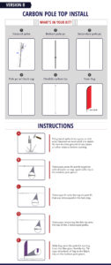 Antenna Fiber-glass tip pole kit assembly instructions info-graphic.