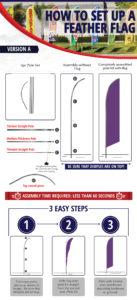 4pc pole kit assembly instructions info graphic.