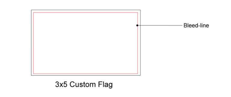 What are Bleed Lines? – Custom Flags 101