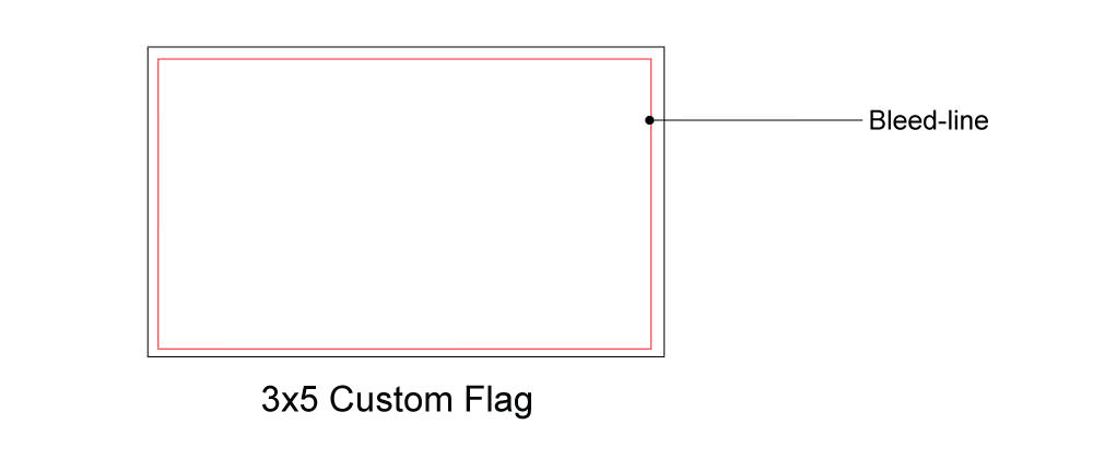Custom Flags - What are bleed lines?