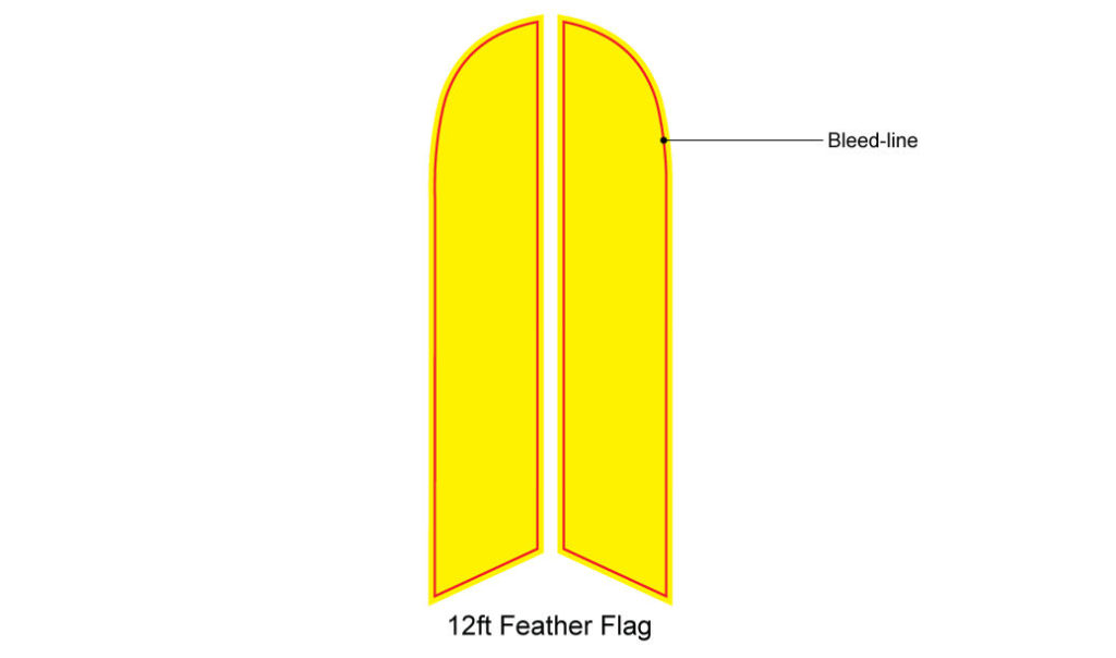Custom Feather Flags - what are bleed lines?