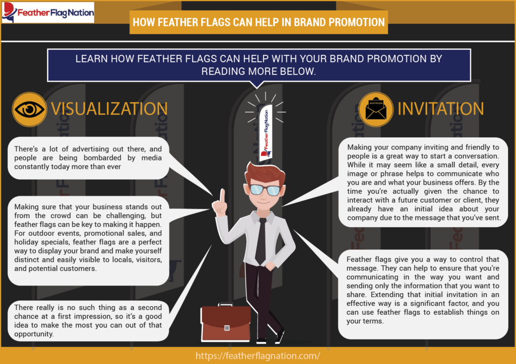 How Feather Flags Can Help in Brand Promotion