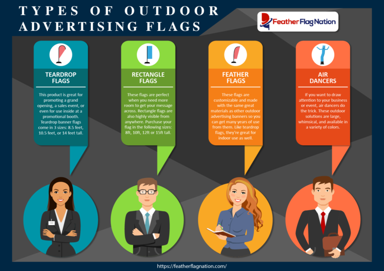 Types of Outdoor Advertising Flags