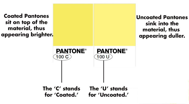 coated vs uncoated pantone colors