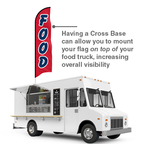 Positions for your feather flag- cross base